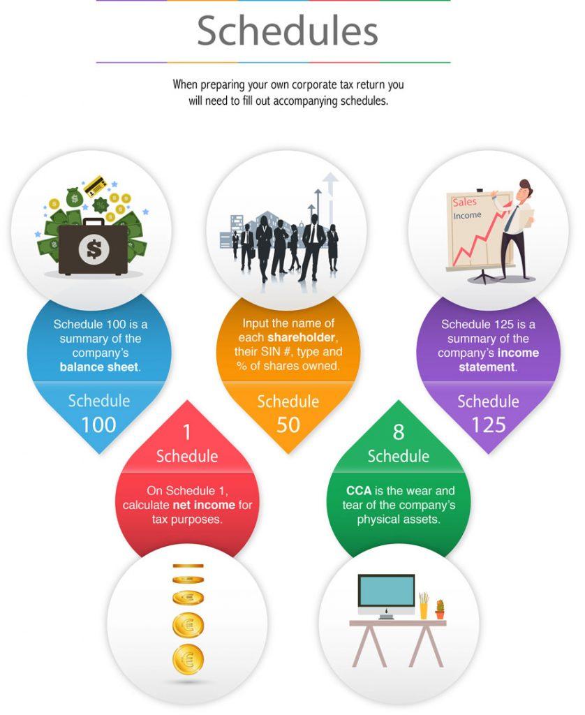 net-income2