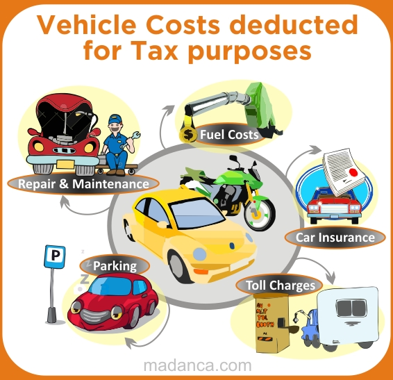 what-vehicle-costs-can-you-deduct-info1