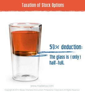 taxation-of-stock-options-deduction-infographic