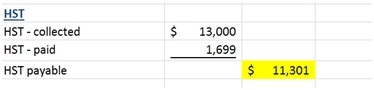 This is the HST Payable portion of the preparing financial statements lesson.