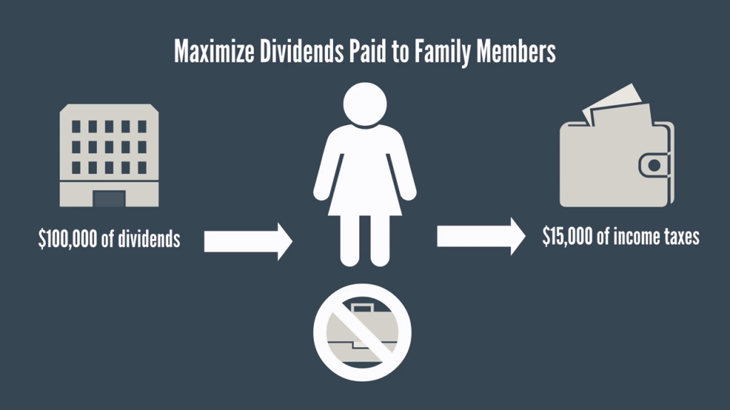 2 - Maximize Dividends
