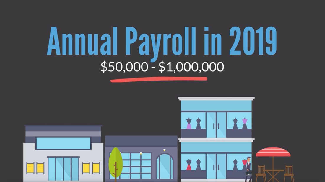 Small Business Annual Payroll in 2019 $50,000 to $1,000,000
