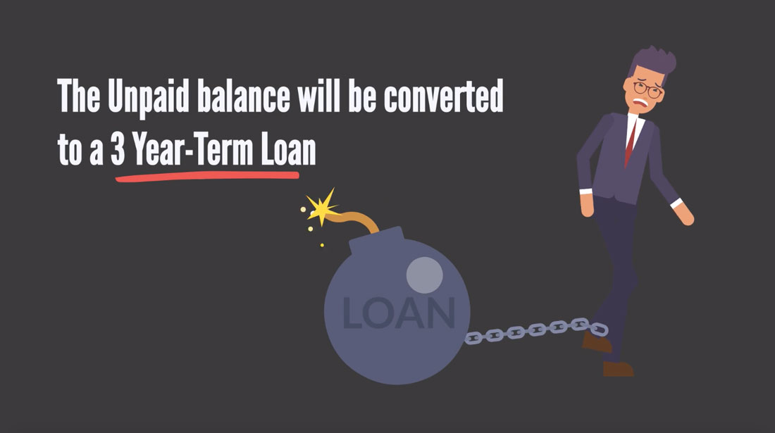 Unpaid Balance Converted to 3-Year Term Loan