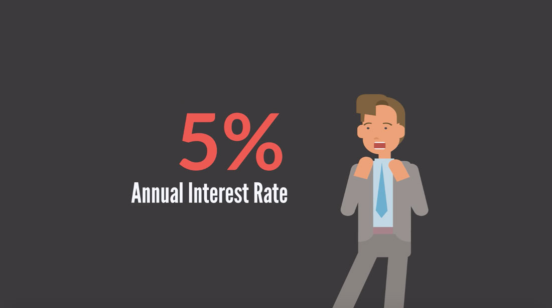 5% Annual Interest Rate on 3-Year Term Loan